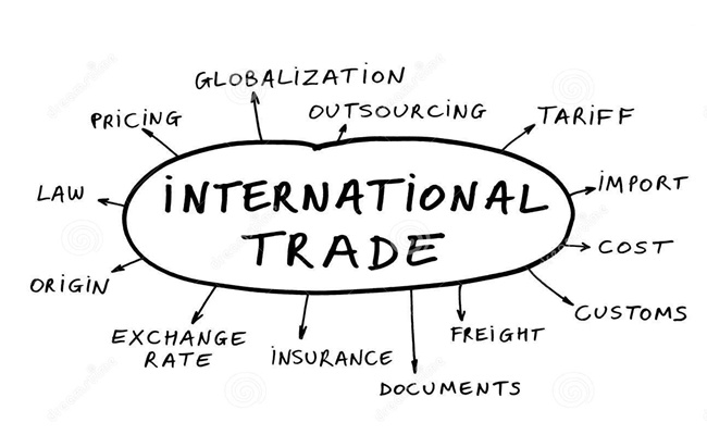 international trade - Internet Merubah Perdagangan Internasional