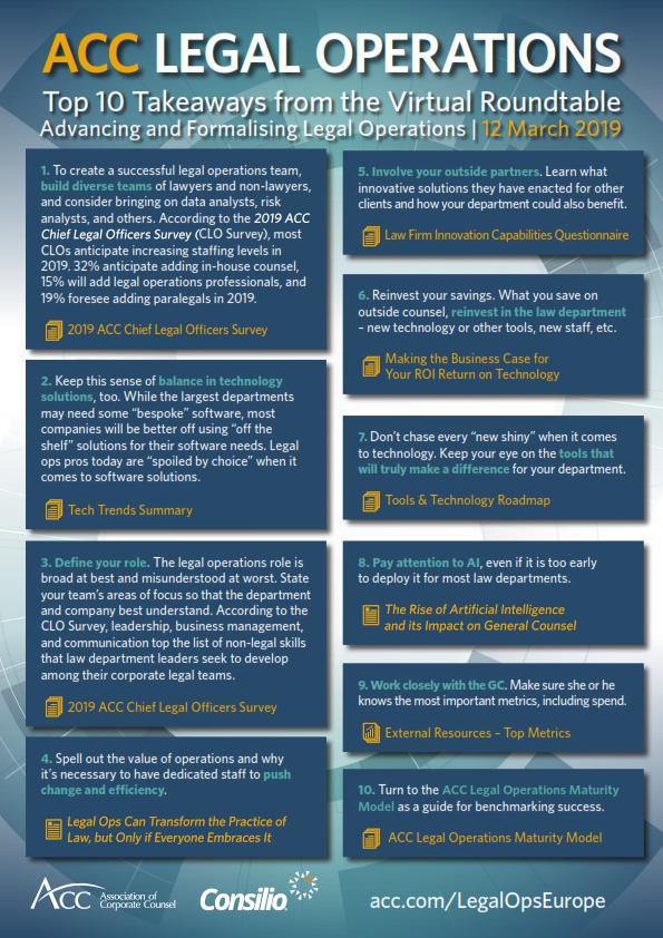 "ACC Legal Operations - [Eropa] 10 Tips Untuk ""Menggairahkan"" Legal Operations"